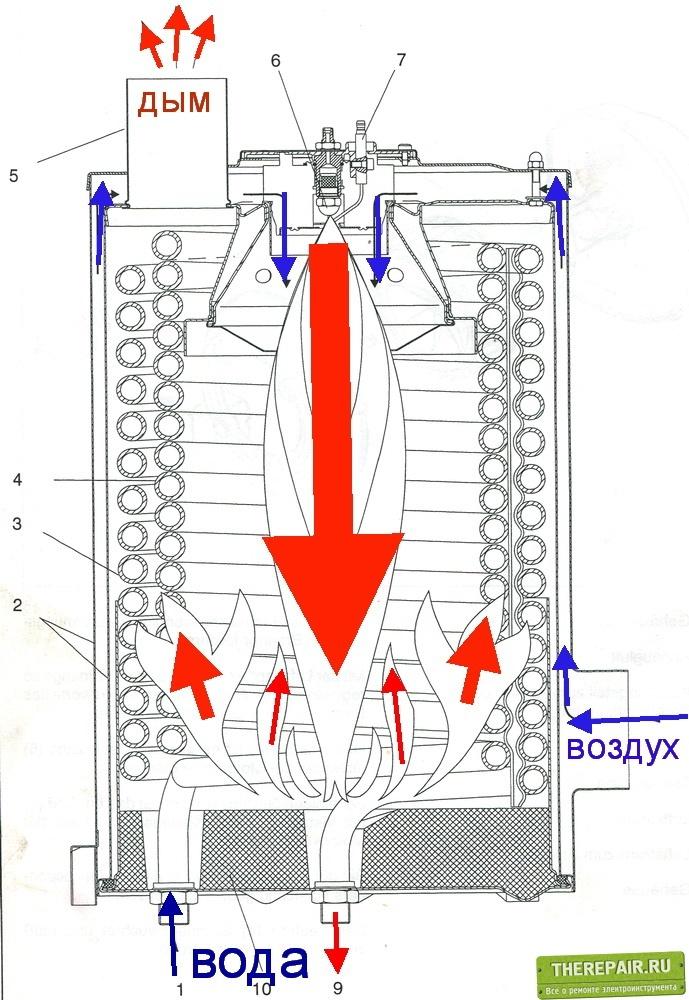 karcher hds 895 схема