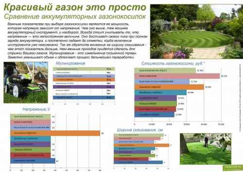 сравнение газонокосилок3 копия.jpg